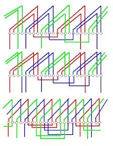 Bobinage stator d'un MAS: comment les bobines sont-elles disposées 24e%25204p%25203sch