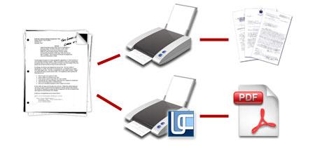 3 Impresoras virtuales para generar PDF