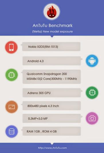 Nokia X2 benchmark leaked