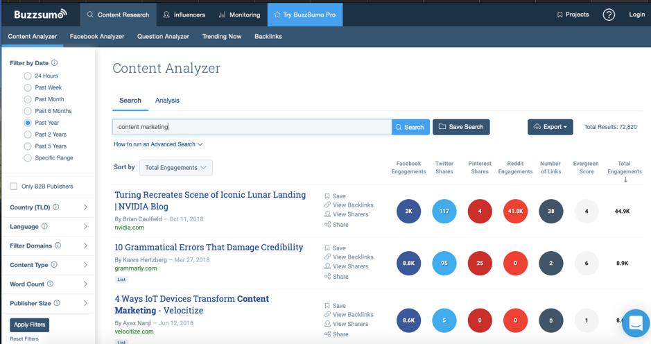Content marketing tools - Buzzsumo