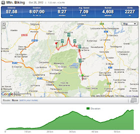 Ruta de Colmenar Viejo al puerto de Cotos. Octubre 2012 - pincha en el mapa para verlo en RunKeeper
