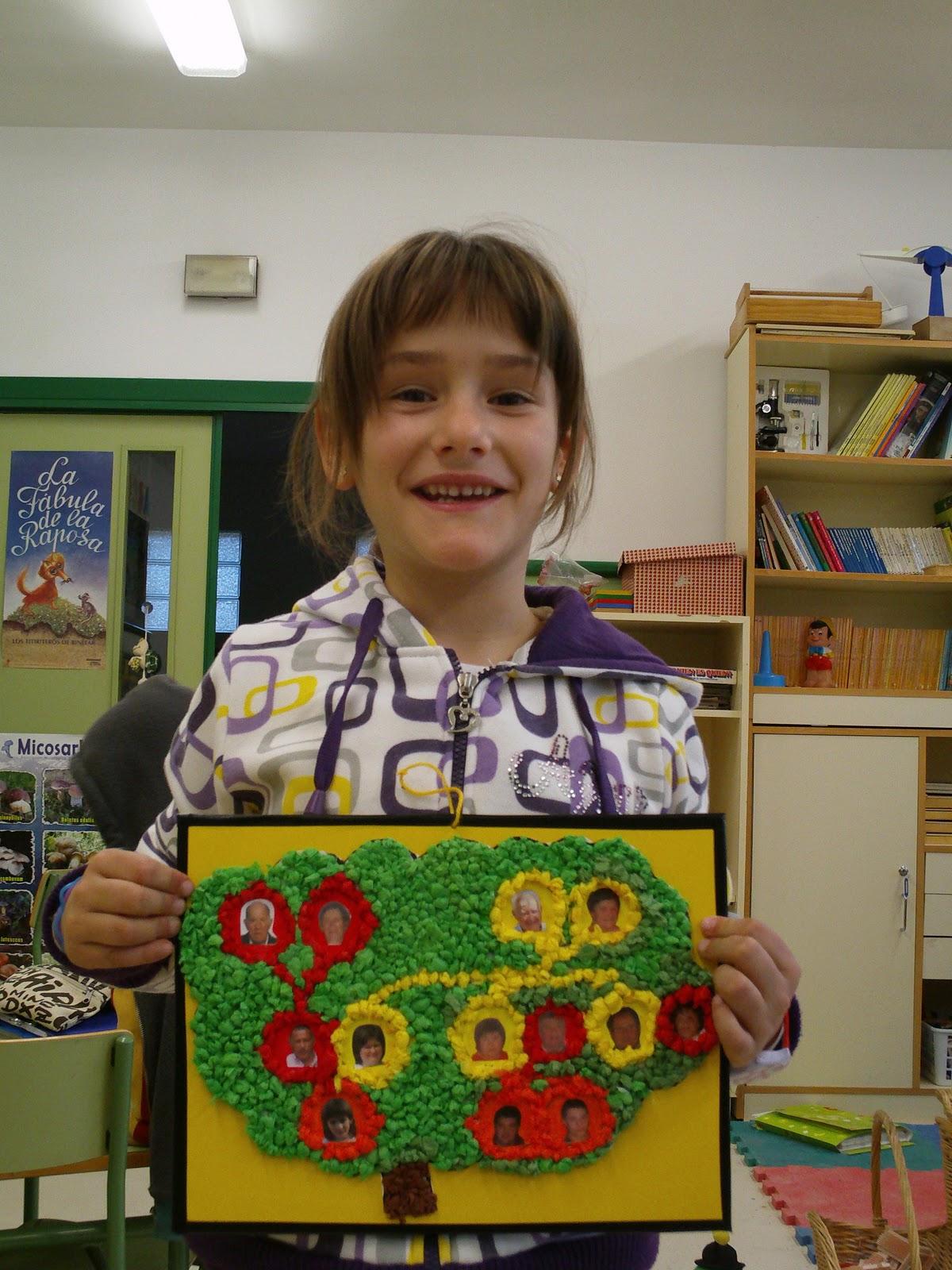Escuela de lascuarre arbol geneal gico - Como hacer un cuadro con fotos familiares ...