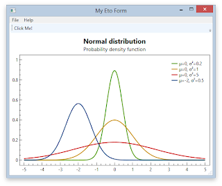 Charting for Eto Forms - Eto OxyPlot - Google Groups
