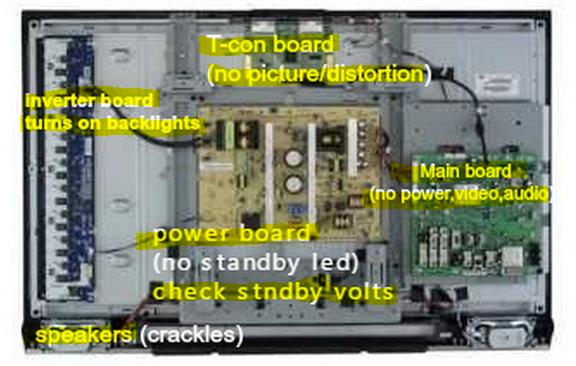 tivi sony nhay 2 nhip ,tivi sony den nhay 5 nhip,bo cao áp tivi sony,tivi sony den nguon nhay 2 nhip,den nguon tivi nhap nhay,giá bo cao áp tivi sony,đèn nguồn tivi nháy liên tục,tivi sony nhay 4 nhip