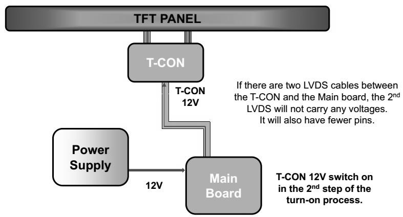 tcon board voltages vgh vgl vcom 4h v0708 521 a1 lcd t con board high