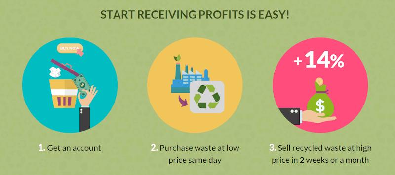 [SCAM] Hướng dẫn kiếm tiền với dự án đầu tư mua bán rác thải Recyclix - Tặng 20EUR