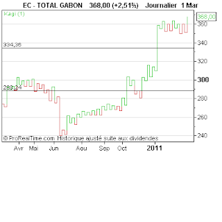 TOTAL+GABON.png