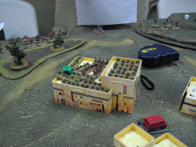 Ork Projects