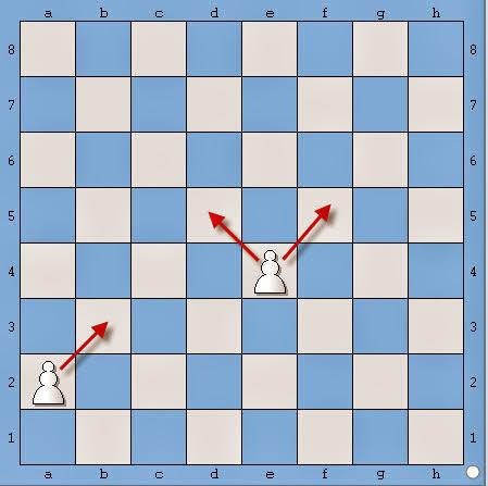 học cờ vua | tốt ở khu trung tâm