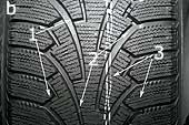 Зимняя шина со скандинавским типом протектора нешипованная