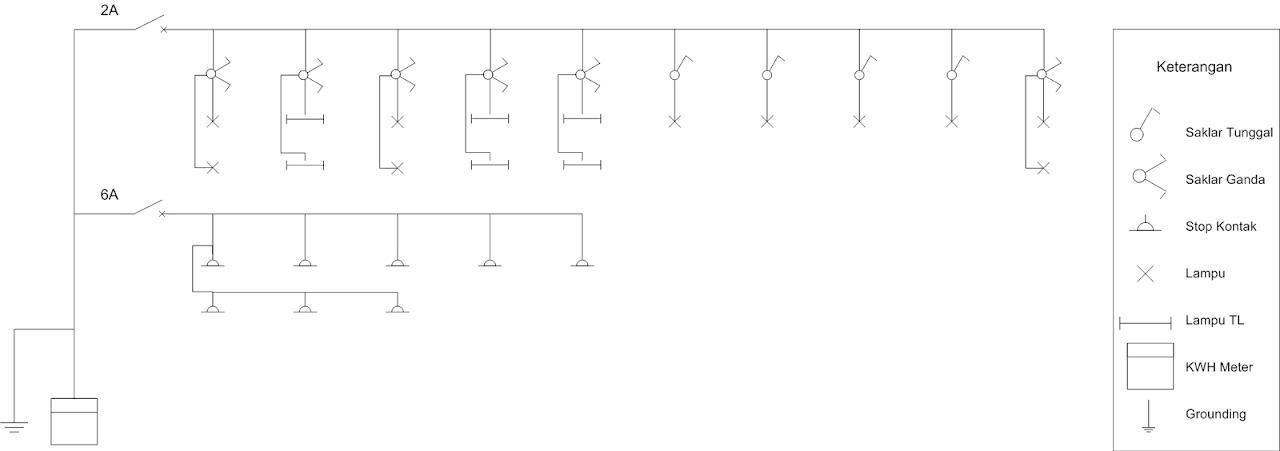 Diagram Wiring Diagram Ac Rumah Full Version Hd Quality Ac Rumah Doorbellwiring Lexanesirac Fr