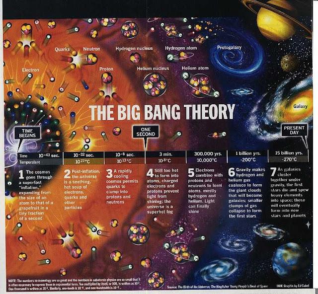 Big%252520Bang%252520Timeline.jpg