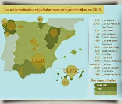 ¿Qué universidades españolas colaboran más en la difusión del software libre?