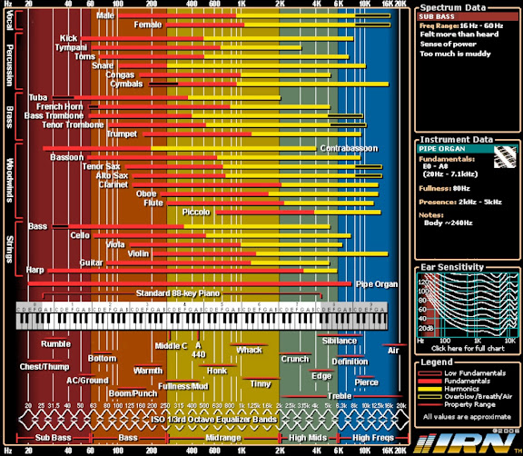Interactive-Frequency-Chart.jpg