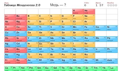 Таблицу умножения от 1 до 10