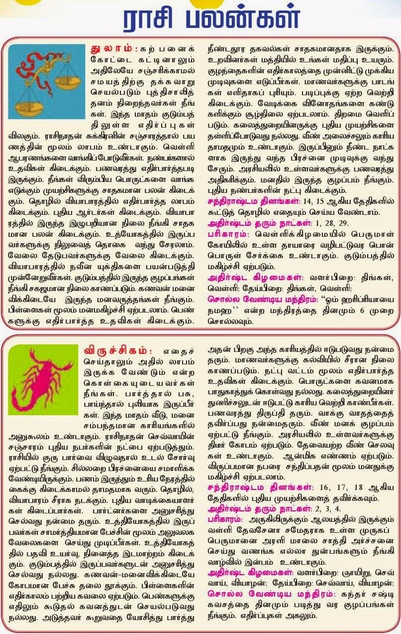 Jupiter Transit 2013 To 2014 Predictions For Various Nakshatras And ...