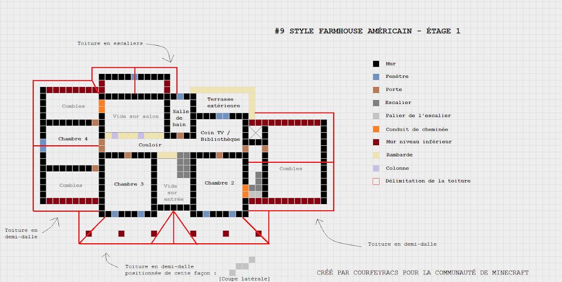 Galerie plans de maisons pour minecraft edit plans for Plan de maison moderne style americain