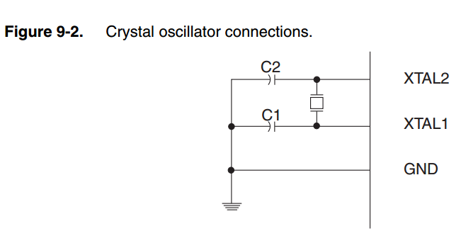 Crystal oscillator connections