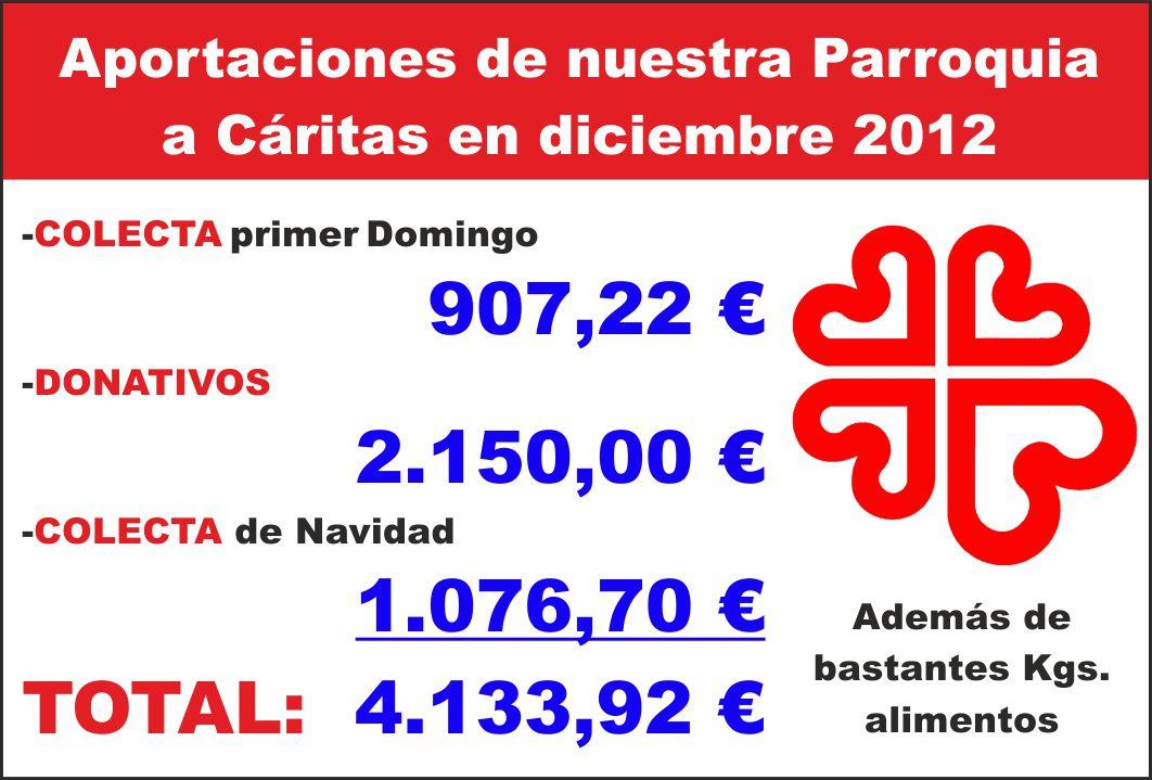 Aportaciones a Cáritas en Diciembre de 2012