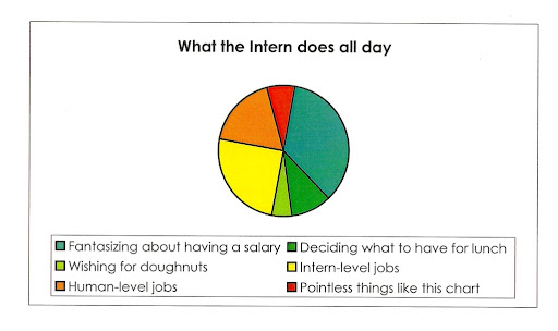 Psychology So You Want To Be Pickup Intern Image