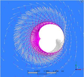 Моделирование процесса гальванического покрытия electromagnetics@cfx. Сила Лоренца