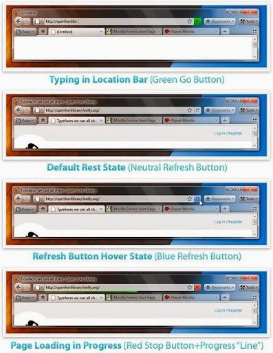 Barra de direcciones en Firefox 4.0