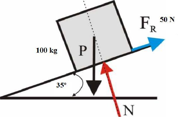 Física y Química 4º ESO: CLASE 66: EXAMEN LEYES DE NEWTON