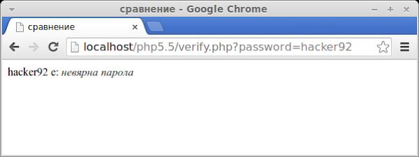 невярна на паролата