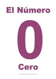 Lámina para imprimir el número cero en color morado