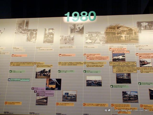鐵路歷史年版
