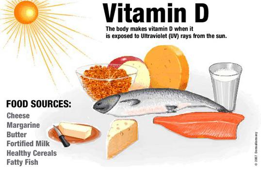 Jadual Makan Vitamin