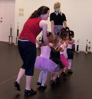 charlotte dancing classes