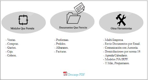 Descargar GestNet: Programa De Gestión Comercial