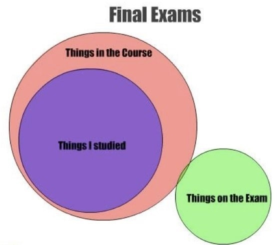 Final Exams Dilemma
