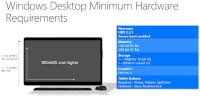 Windows 10 - Requisitos para equipos de escritorio y tabletas