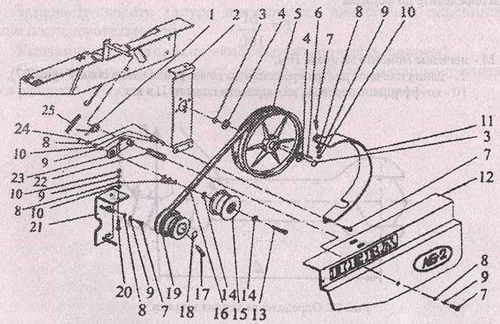 передача мотоблока МБ-2: 1