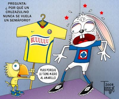 Grandes goles de América al Cruz Azul - Club América