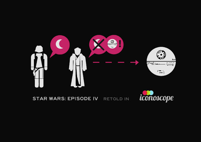 Star Wars Episode IV Retold in Iconoscope