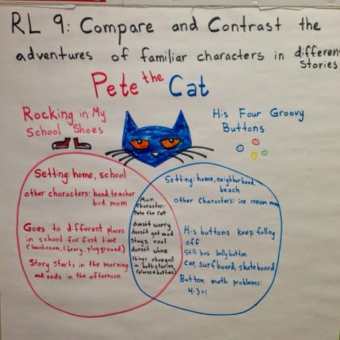 blogger-image-672590224 Job Chart For First Graders on child organizer, preschool classroom, preschool class,