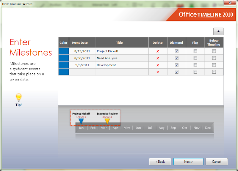 project timelines in powerpoint