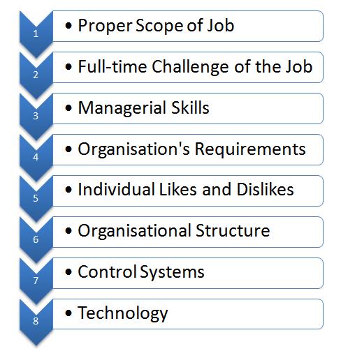 Social Factors Affecting Employment