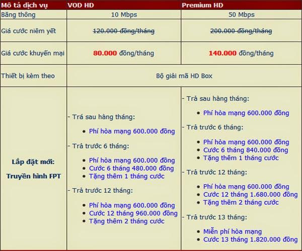 Đăng Ký Truyền Hình FPT Bắc Ninh 1