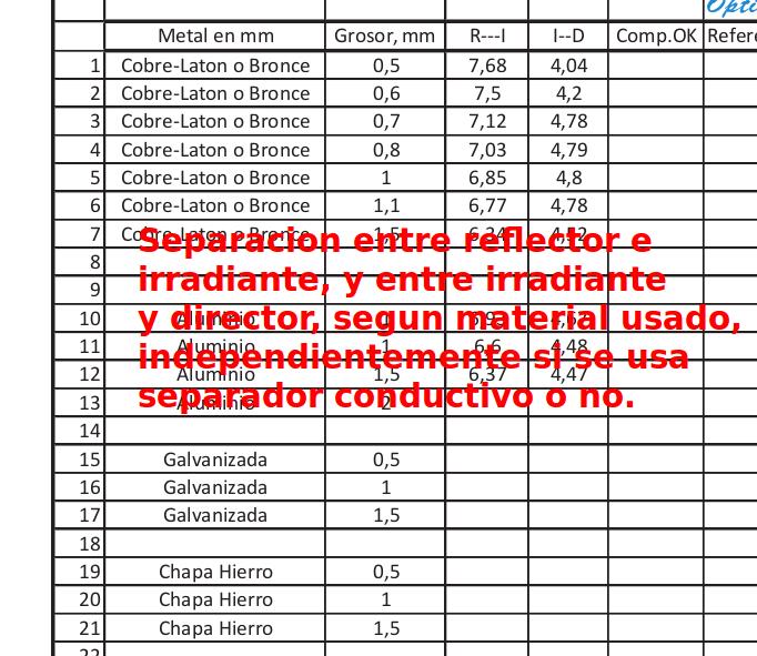 [Imagen: Belgrano_medidas_2_c.png]