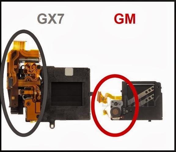 Panasonic Lumix GM1 - L'hybride le plus compact du marché Obturateur