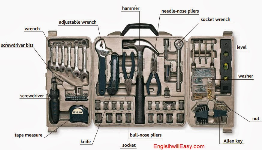 toolbox  Tools in Workshop, TOOLS AND HARDWARE  things english through pictures