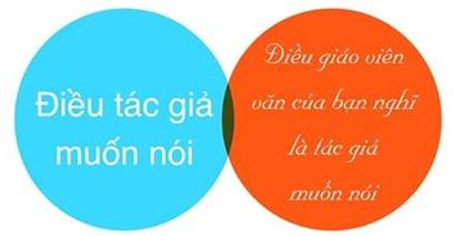 DucQuoc GiaoVienVan