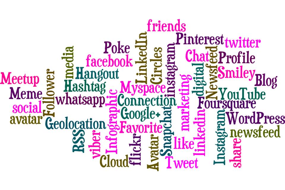 Word Cloud, Media, Digital Marketing, Social Media