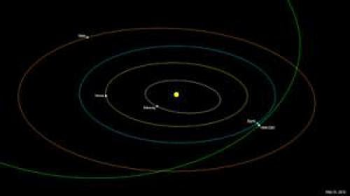 Asteroid 1998 Qe2 To Sail Past Earth Nine Times Larger Than Cruise Ship