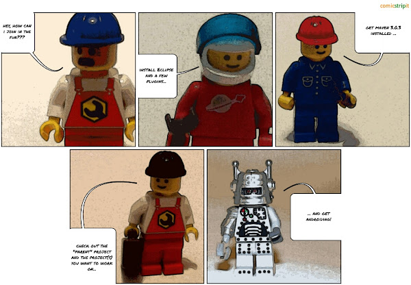 Converting Eclipse ADT projects to build with Maven, a lego comic strip made with Comic Strip It!