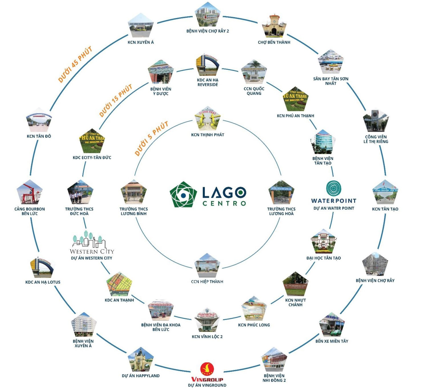 Bản đồ vị trí LAGO CENTRO